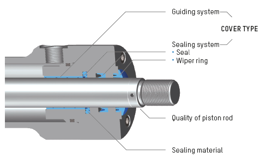 We'll tune your hydraulic cylinder. Tell us what you need – only those who set conditions get the perfect cylinder.